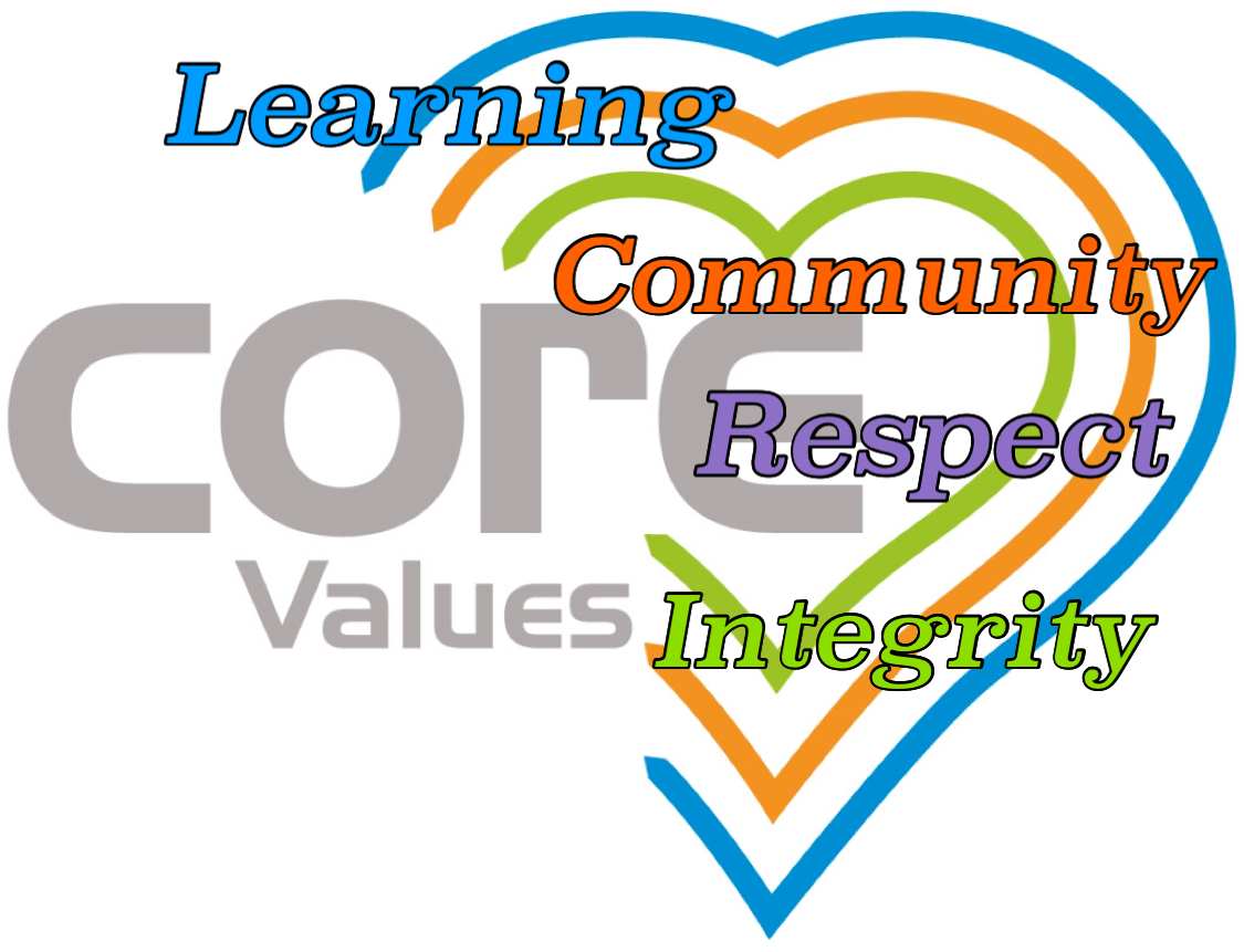 Core Values with Words